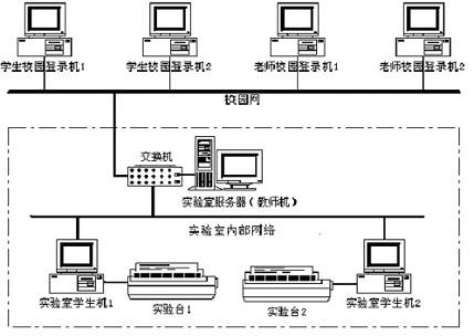 三相五线互感器接线图